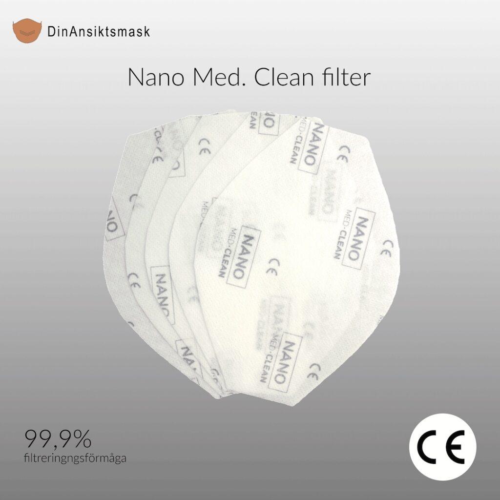 Nano Med. Clean